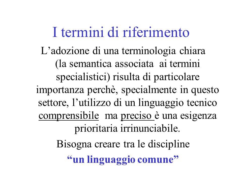 I termini di riferimento L'adozione di una terminologia chiara (la semantica associata ai termini specialistici) risulta di particolare importanza per