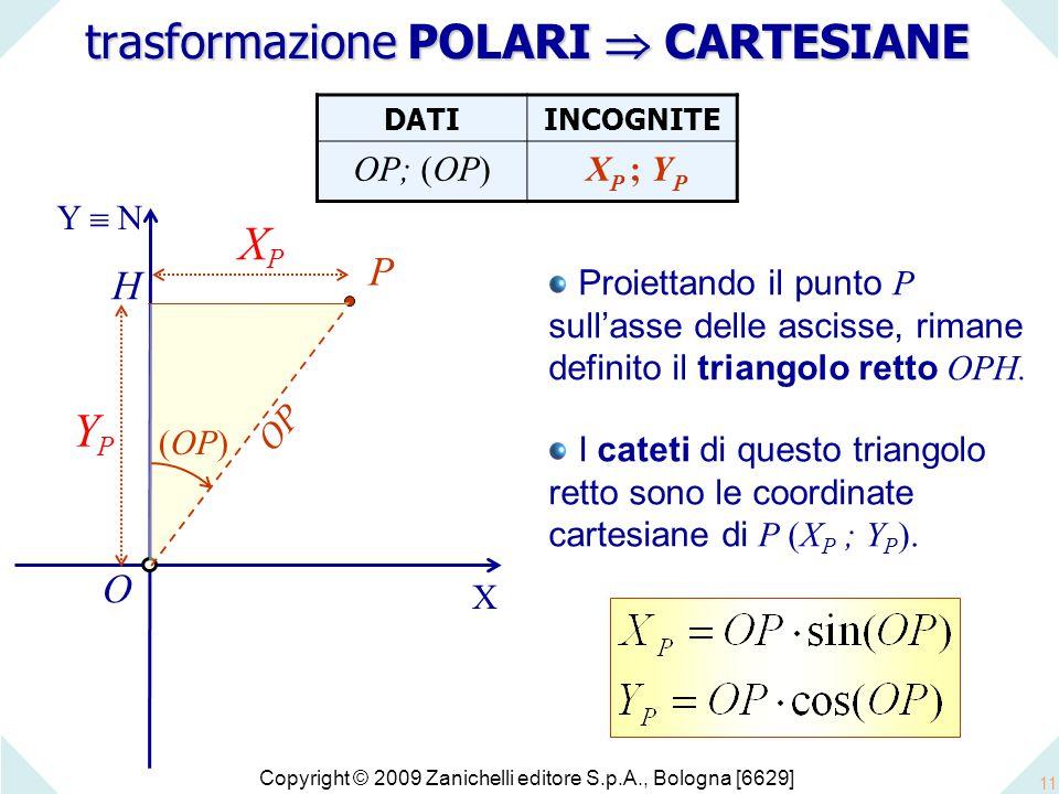 Copyright © 2009 Zanichelli editore S.p.A., Bologna [6629] 11 trasformazione POLARI  CARTESIANE O P X Y  N XPXP YPYP Proiettando il punto P sull'asse delle ascisse, rimane definito il triangolo retto OPH.