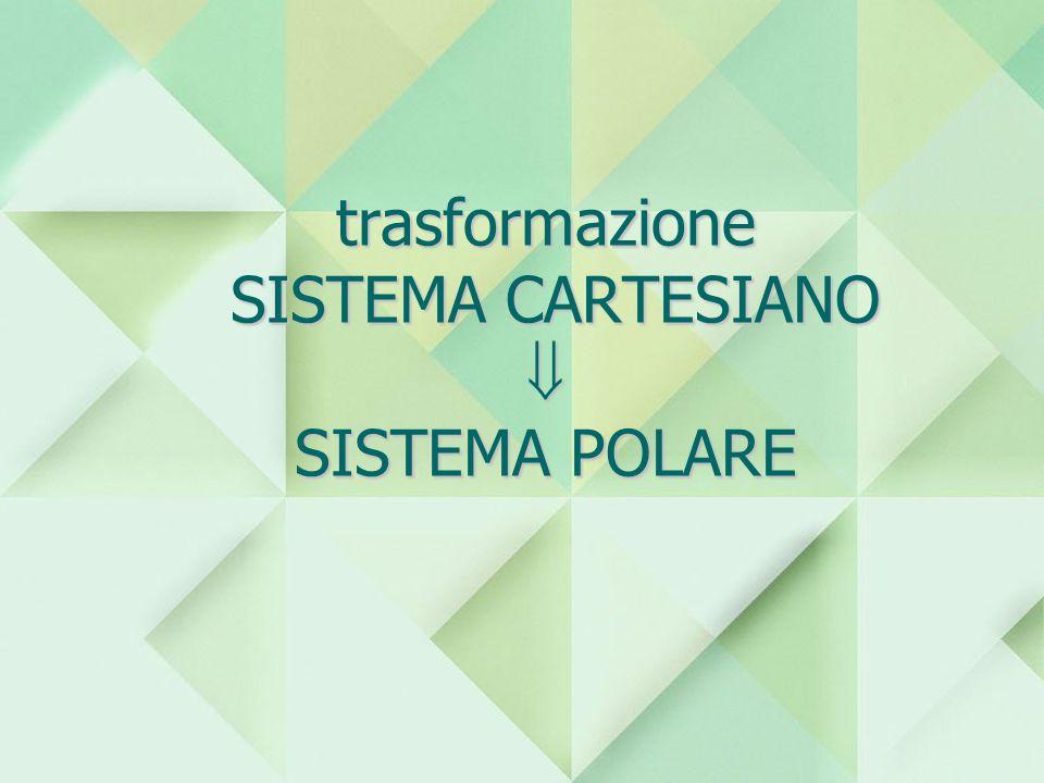 trasformazione SISTEMA CARTESIANO  SISTEMA POLARE