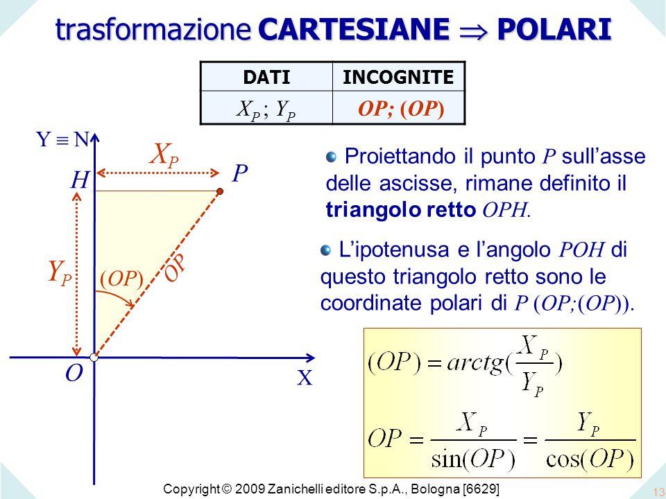Copyright © 2009 Zanichelli editore S.p.A., Bologna [6629] 13 trasformazione CARTESIANE  POLARI O P X Y  N XPXP YPYP Proiettando il punto P sull'asse delle ascisse, rimane definito il triangolo retto OPH.