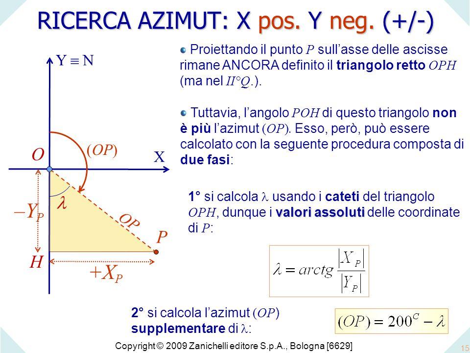 Copyright © 2009 Zanichelli editore S.p.A., Bologna [6629] 15 RICERCA AZIMUT: X pos. Y neg. (+/-) O P X Y  N +X P –YP–YP Proiettando il punto P sull'