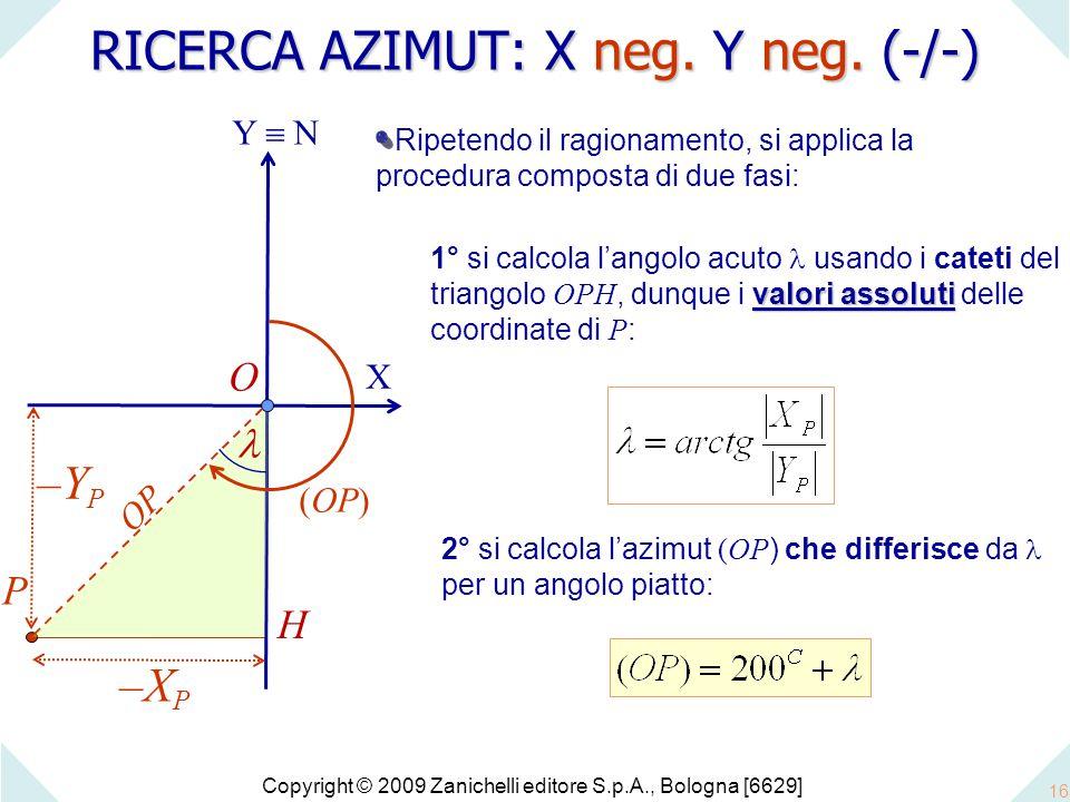 Copyright © 2009 Zanichelli editore S.p.A., Bologna [6629] 16 RICERCA AZIMUT: X neg. Y neg. (-/-) O P X Y  N –XP–XP –YP–YP H Ripetendo il ragionament