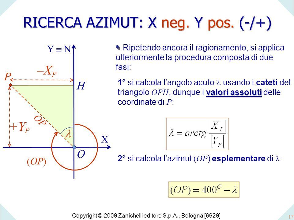 Copyright © 2009 Zanichelli editore S.p.A., Bologna [6629] 17 RICERCA AZIMUT: X neg. Y pos. (-/+) O P X Y  N H Ripetendo ancora il ragionamento, si a
