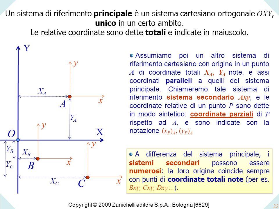 Copyright © 2009 Zanichelli editore S.p.A., Bologna [6629] 22 O X Y Assumiamo poi un altro sistema di riferimento cartesiano con origine in un punto A di coordinate totali X A, Y A note, e assi coordinati paralleli a quelli del sistema principale.