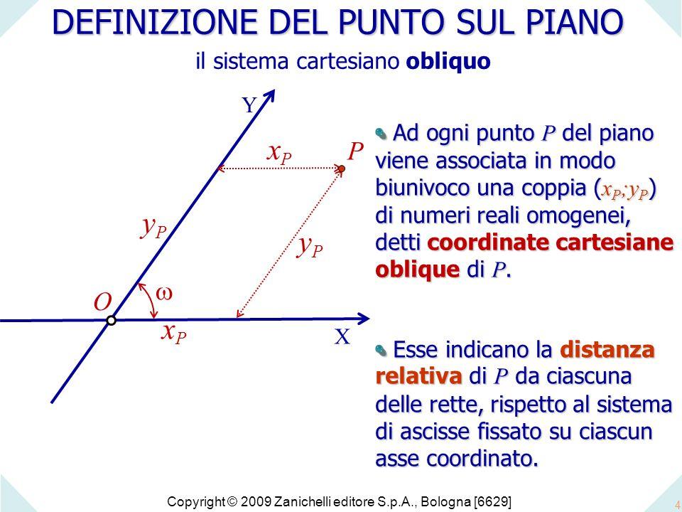 Copyright © 2009 Zanichelli editore S.p.A., Bologna [6629] 4 O P xPxP X  Y yPyP Ad ogni punto P del piano viene associata in modo biunivoco una coppi