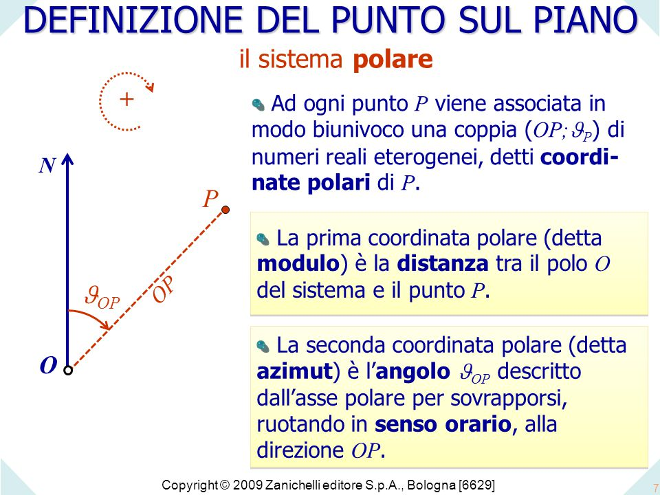 Copyright © 2009 Zanichelli editore S.p.A., Bologna [6629] 7 Ad ogni punto P viene associata in modo biunivoco una coppia ( OP; P ) di numeri reali eterogenei, detti coordi- nate polari di P.