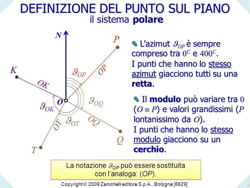Copyright © 2009 Zanichelli editore S.p.A., Bologna [6629] 8 L'azimut OP è sempre compreso tra 0 C e 400 C. I punti che hanno lo stesso azimut giaccio