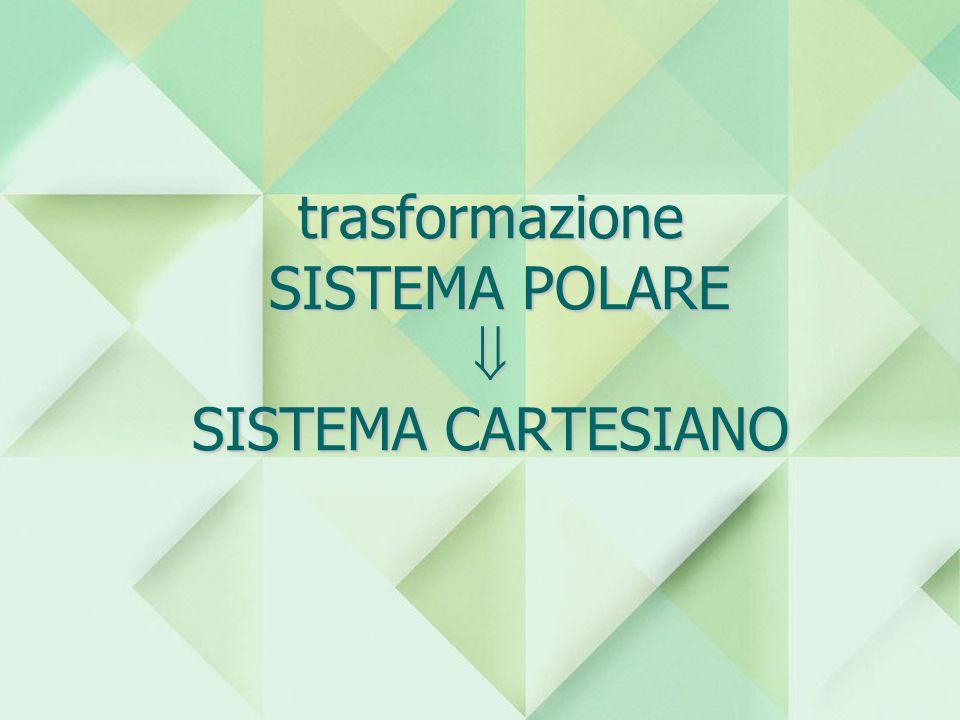 trasformazione SISTEMA POLARE  SISTEMA CARTESIANO