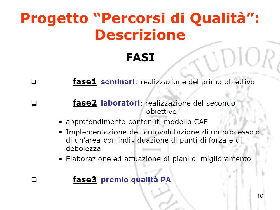 """10 Progetto """"Percorsi di Qualità"""": Descrizione FASI  fase1 seminari: realizzazione del primo obiettivo  fase2 laboratori: realizzazione del secondo"""