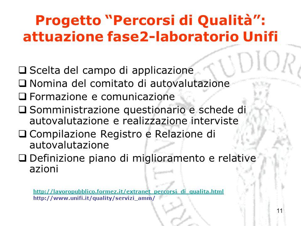"""11 Progetto """"Percorsi di Qualità"""": attuazione fase2-laboratorio Unifi  Scelta del campo di applicazione  Nomina del comitato di autovalutazione  Fo"""