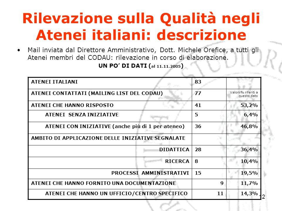 12 Rilevazione sulla Qualità negli Atenei italiani: descrizione Mail inviata dal Direttore Amministrativo, Dott. Michele Orefice, a tutti gli Atenei m
