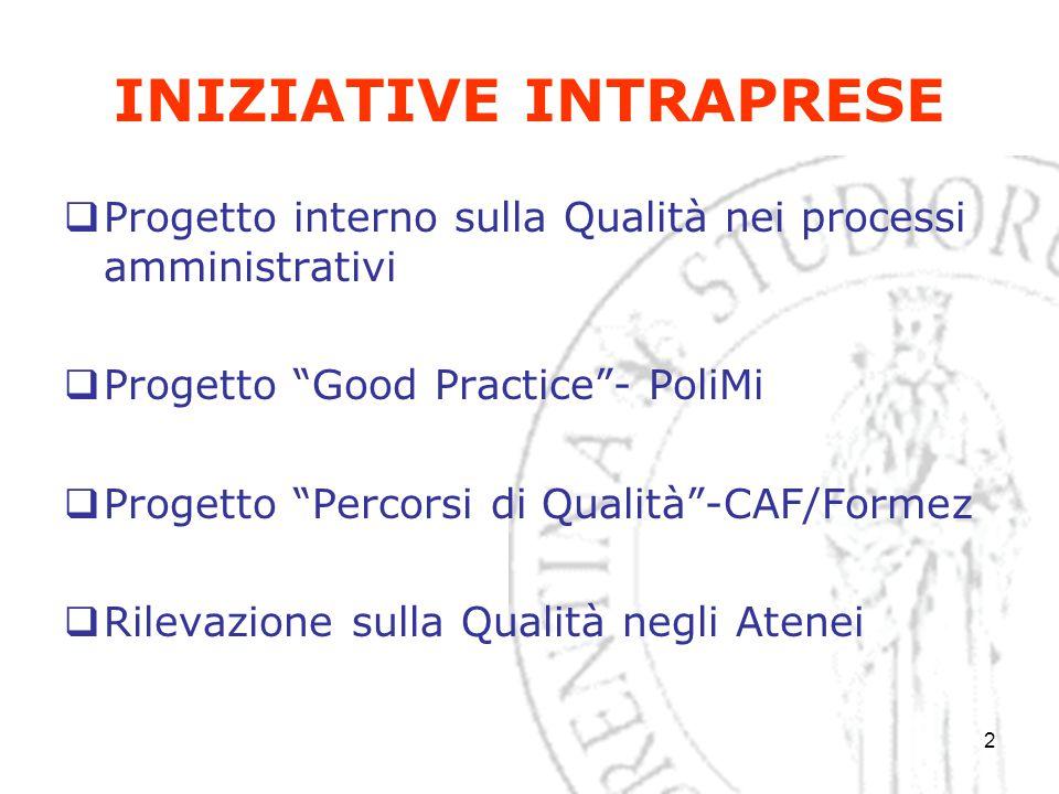 """2 INIZIATIVE INTRAPRESE  Progetto interno sulla Qualità nei processi amministrativi  Progetto """"Good Practice""""- PoliMi  Progetto """"Percorsi di Qualit"""
