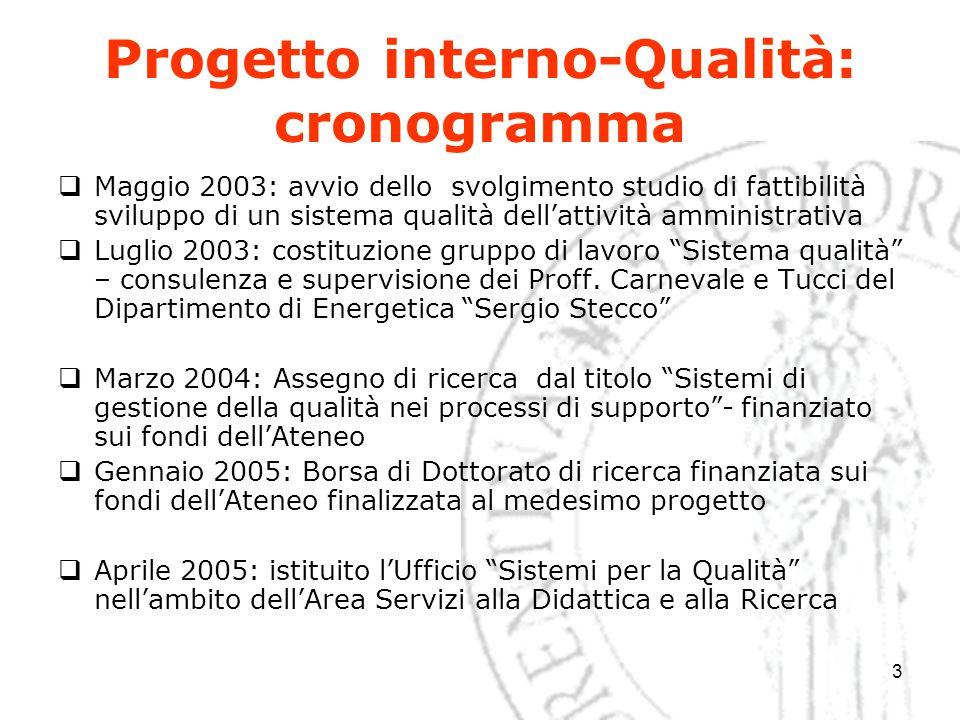 3 Progetto interno-Qualità: cronogramma  Maggio 2003: avvio dello svolgimento studio di fattibilità sviluppo di un sistema qualità dell'attività ammi