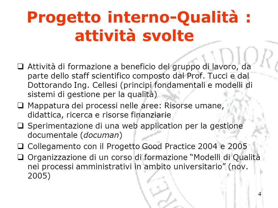 4 Progetto interno-Qualità : attività svolte  Attività di formazione a beneficio del gruppo di lavoro, da parte dello staff scientifico composto dal