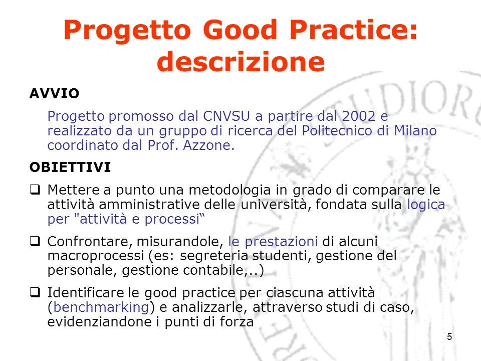 5 Progetto Good Practice: descrizione AVVIO Progetto promosso dal CNVSU a partire dal 2002 e realizzato da un gruppo di ricerca del Politecnico di Mil
