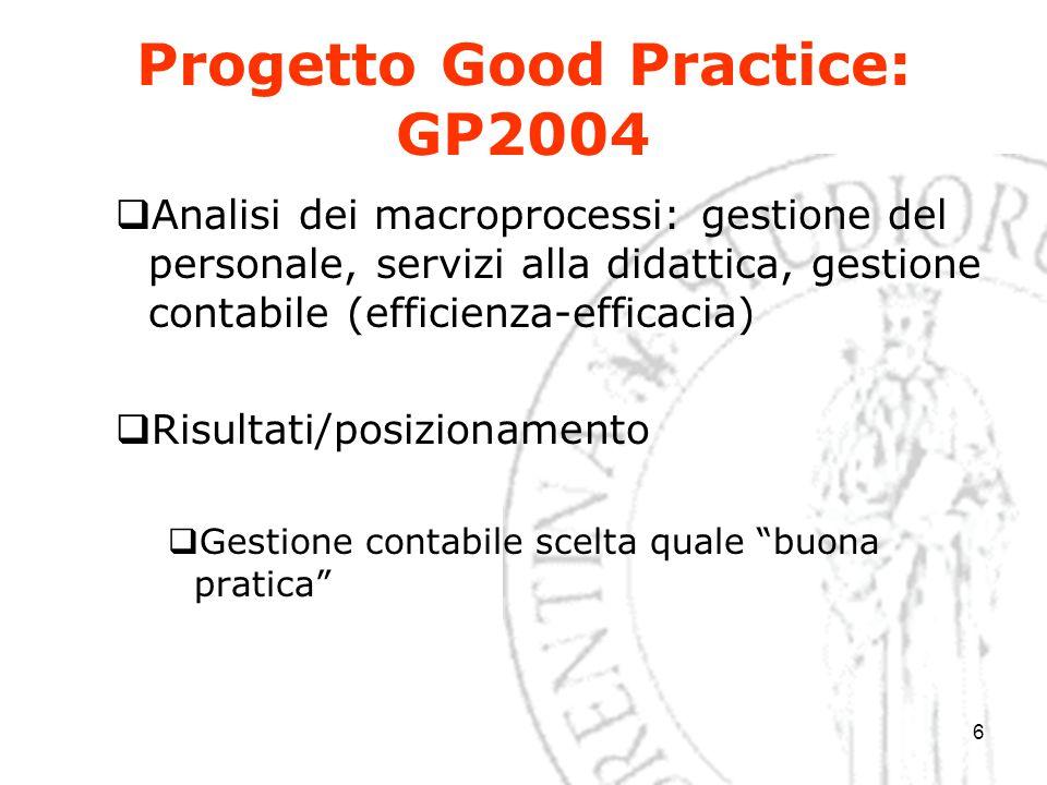 6 Progetto Good Practice: GP2004  Analisi dei macroprocessi: gestione del personale, servizi alla didattica, gestione contabile (efficienza-efficacia)  Risultati/posizionamento  Gestione contabile scelta quale buona pratica
