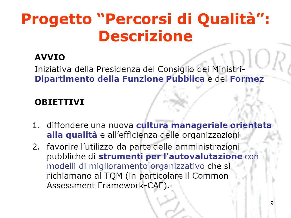 9 Progetto Percorsi di Qualità : Descrizione AVVIO Iniziativa della Presidenza del Consiglio dei Ministri- Dipartimento della Funzione Pubblica e del Formez OBIETTIVI 1.diffondere una nuova cultura manageriale orientata alla qualità e all'efficienza delle organizzazioni 2.favorire l'utilizzo da parte delle amministrazioni pubbliche di strumenti per l'autovalutazione con modelli di miglioramento organizzativo che si richiamano al TQM (in particolare il Common Assessment Framework-CAF).