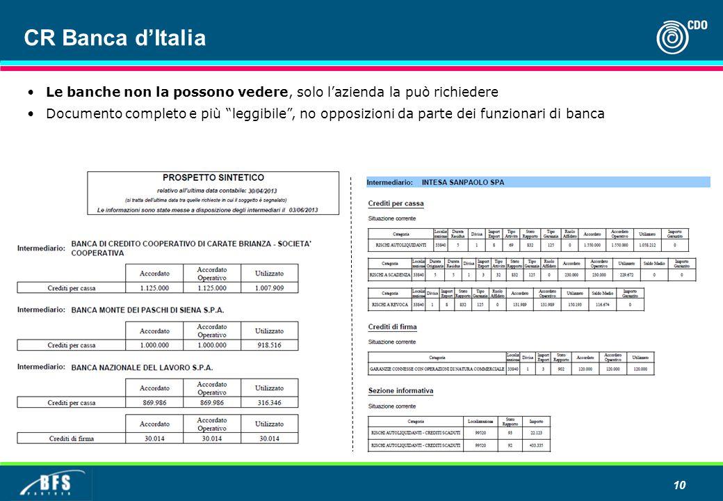"""10 CR Banca d'Italia Le banche non la possono vedere, solo l'azienda la può richiedere Documento completo e più """"leggibile"""", no opposizioni da parte d"""