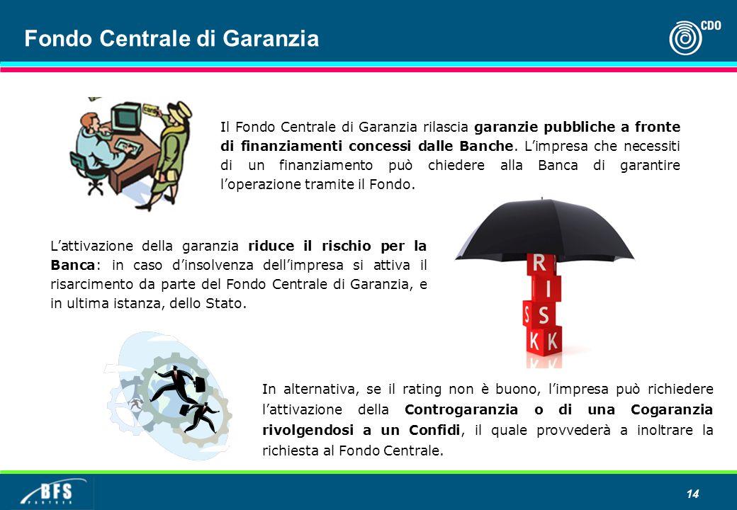 Fondo Centrale di Garanzia Il Fondo Centrale di Garanzia rilascia garanzie pubbliche a fronte di finanziamenti concessi dalle Banche. L'impresa che ne