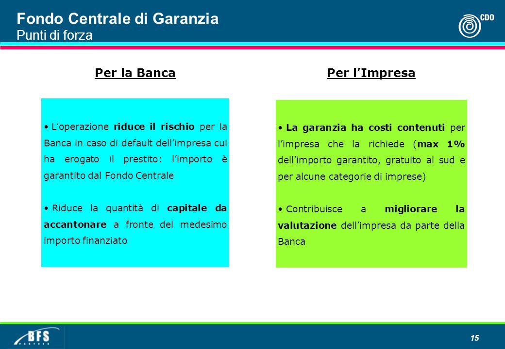 Fondo Centrale di Garanzia Punti di forza L'operazione riduce il rischio per la Banca in caso di default dell'impresa cui ha erogato il prestito: l'im
