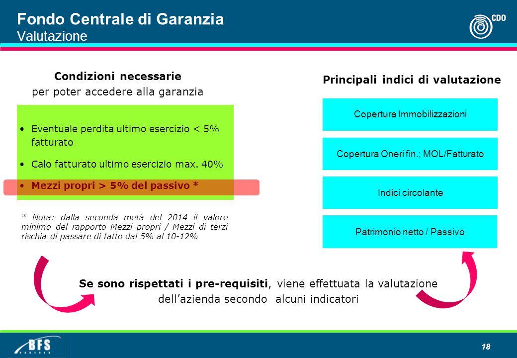 Eventuale perdita ultimo esercizio < 5% fatturato Calo fatturato ultimo esercizio max. 40% Mezzi propri > 5% del passivo * Fondo Centrale di Garanzia