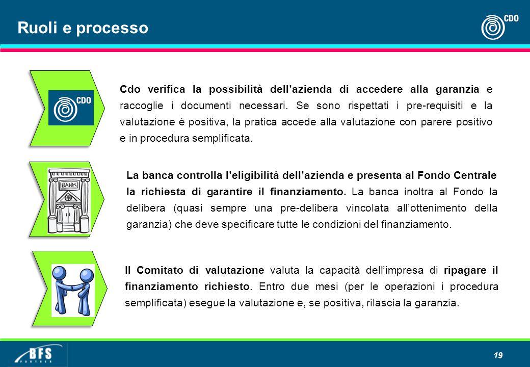 19 Ruoli e processo La banca controlla l'eligibilità dell'azienda e presenta al Fondo Centrale la richiesta di garantire il finanziamento. La banca in