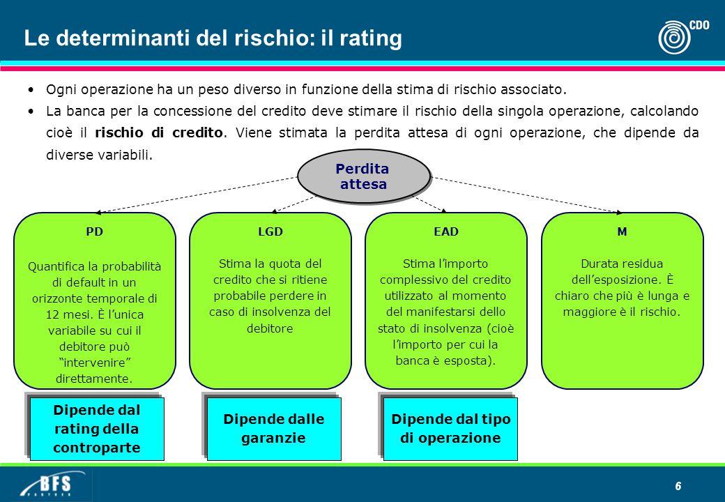 Le determinanti del rischio: il rating PD Quantifica la probabilità di default in un orizzonte temporale di 12 mesi. È l'unica variabile su cui il deb