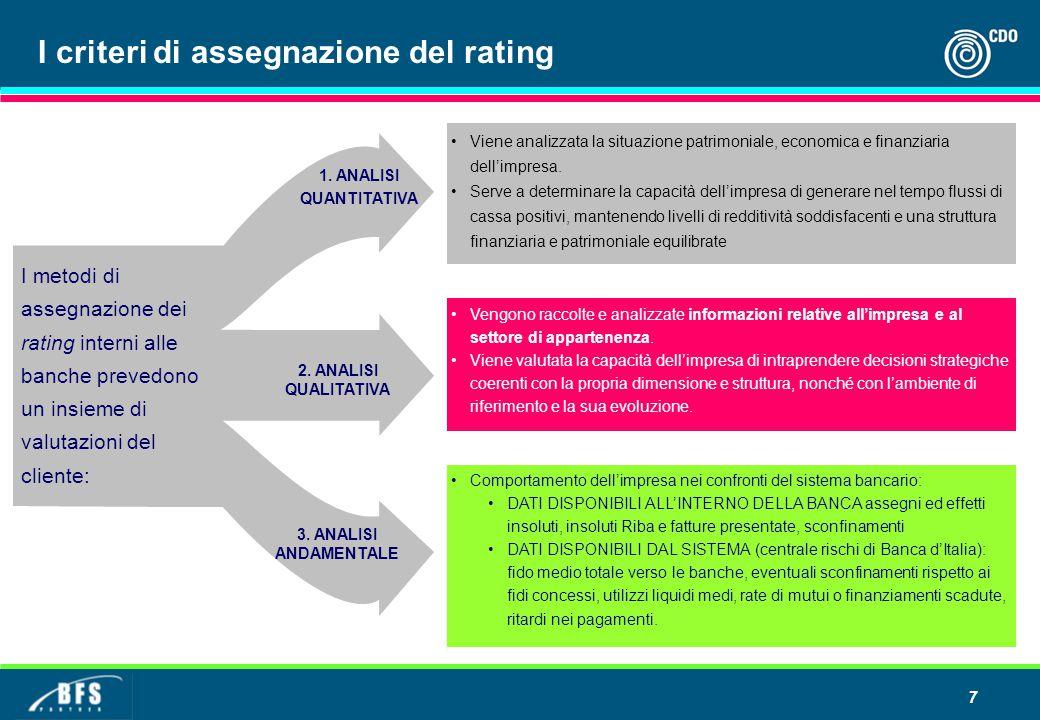 I criteri di assegnazione del rating I metodi di assegnazione dei rating interni alle banche prevedono un insieme di valutazioni del cliente: 1. ANALI