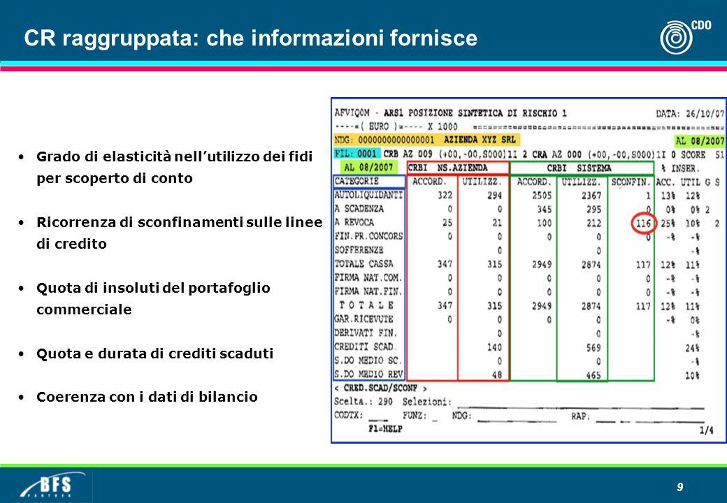 9 CR raggruppata: che informazioni fornisce Grado di elasticità nell'utilizzo dei fidi per scoperto di conto Ricorrenza di sconfinamenti sulle linee d