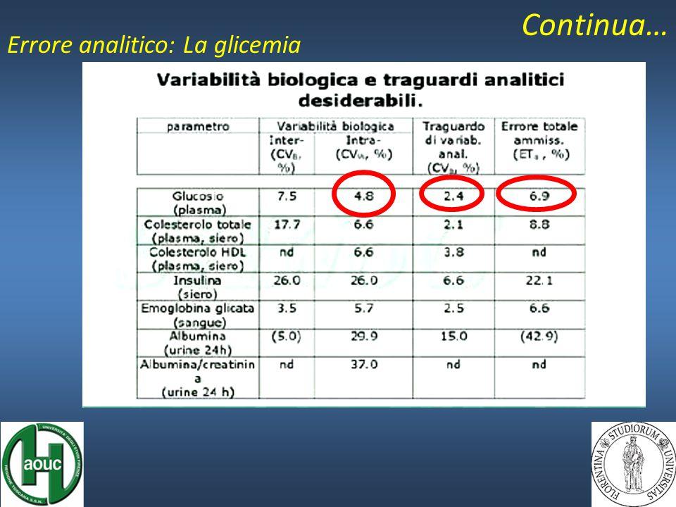 Continua… Errore analitico: La glicemia