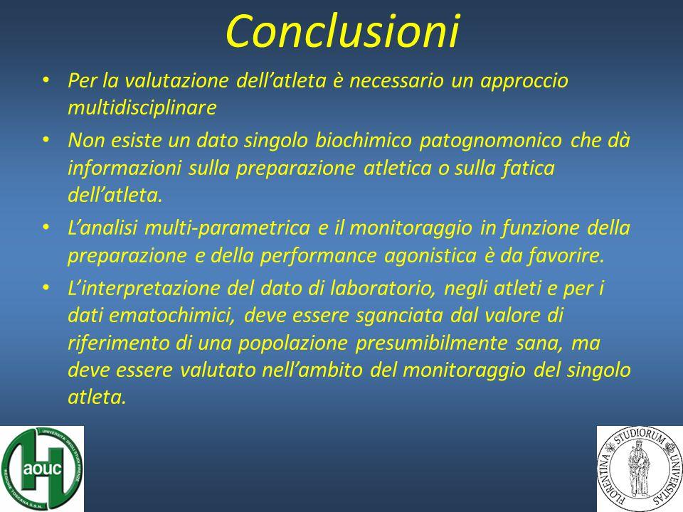 Conclusioni Per la valutazione dell'atleta è necessario un approccio multidisciplinare Non esiste un dato singolo biochimico patognomonico che dà informazioni sulla preparazione atletica o sulla fatica dell'atleta.