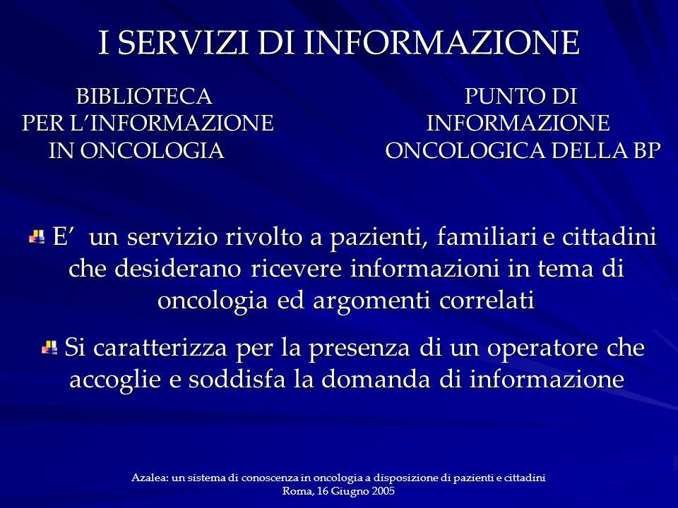 I SERVIZI DI INFORMAZIONE BIBLIOTECA PUNTO DI PER L'INFORMAZIONE INFORMAZIONE IN ONCOLOGIA ONCOLOGICA DELLA BP BIBLIOTECA PUNTO DI PER L'INFORMAZIONE INFORMAZIONE IN ONCOLOGIA ONCOLOGICA DELLA BP E' un servizio rivolto a pazienti, familiari e cittadini che desiderano ricevere informazioni in tema di oncologia ed argomenti correlati E' un servizio rivolto a pazienti, familiari e cittadini che desiderano ricevere informazioni in tema di oncologia ed argomenti correlati Si caratterizza per la presenza di un operatore che accoglie e soddisfa la domanda di informazione Si caratterizza per la presenza di un operatore che accoglie e soddisfa la domanda di informazione Azalea: un sistema di conoscenza in oncologia a disposizione di pazienti e cittadini Roma, 16 Giugno 2005