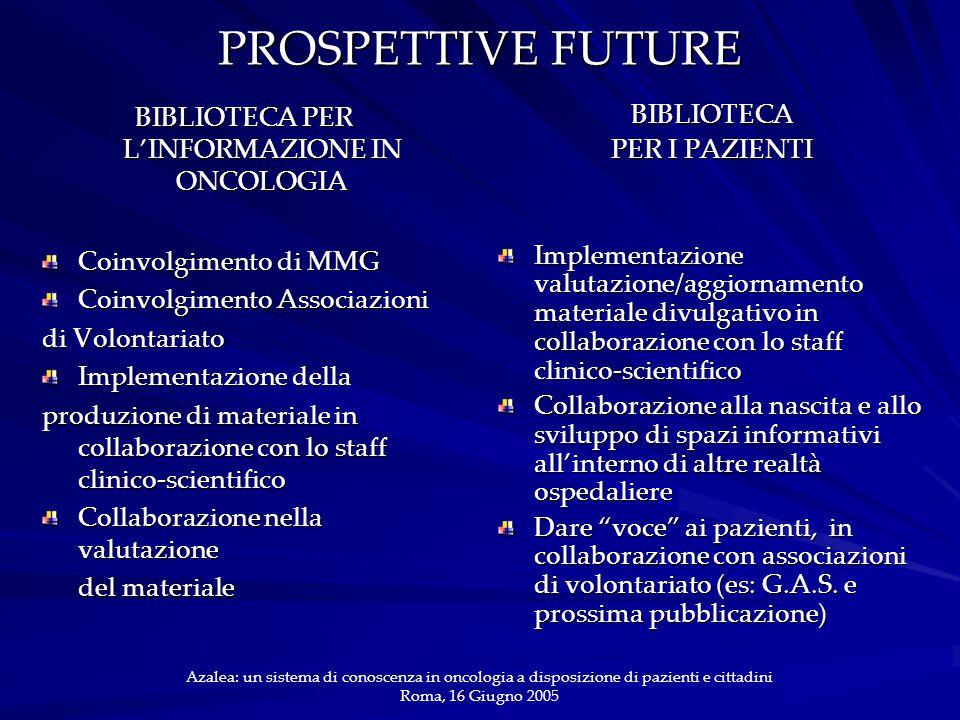 PROSPETTIVE FUTURE BIBLIOTECA PER L'INFORMAZIONE IN ONCOLOGIA Coinvolgimento di MMG Coinvolgimento Associazioni di Volontariato Implementazione della