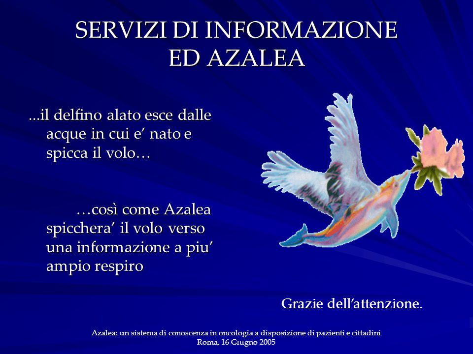 SERVIZI DI INFORMAZIONE ED AZALEA...il delfino alato esce dalle acque in cui e' nato e spicca il volo… …così come Azalea spicchera' il volo verso una informazione a piu' ampio respiro Azalea: un sistema di conoscenza in oncologia a disposizione di pazienti e cittadini Roma, 16 Giugno 2005 Grazie dell'attenzione.