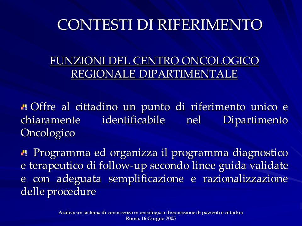 CONTESTI DI RIFERIMENTO FUNZIONI DEL CENTRO ONCOLOGICO REGIONALE DIPARTIMENTALE Offre al cittadino un punto di riferimento unico e chiaramente identif