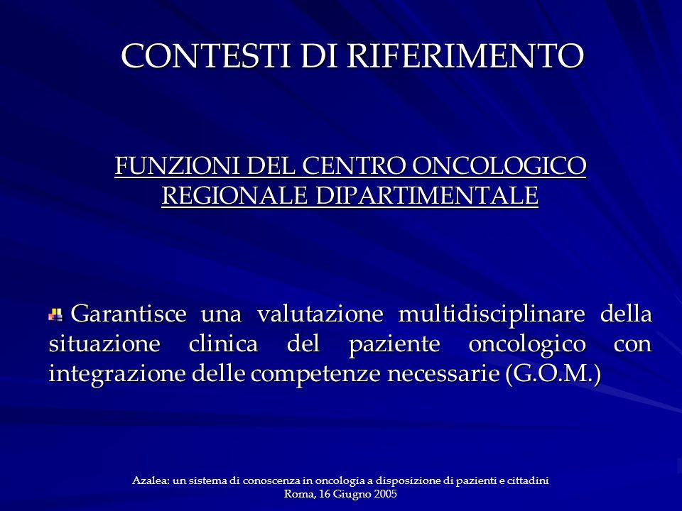 CONTESTI DI RIFERIMENTO FUNZIONI DEL CENTRO ONCOLOGICO REGIONALE DIPARTIMENTALE Garantisce una valutazione multidisciplinare della situazione clinica