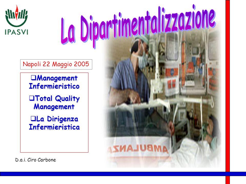  Management Infermieristico  Total Quality Management  La Dirigenza Infermieristica Napoli 22 Maggio 2005 D.a.i. Ciro Carbone