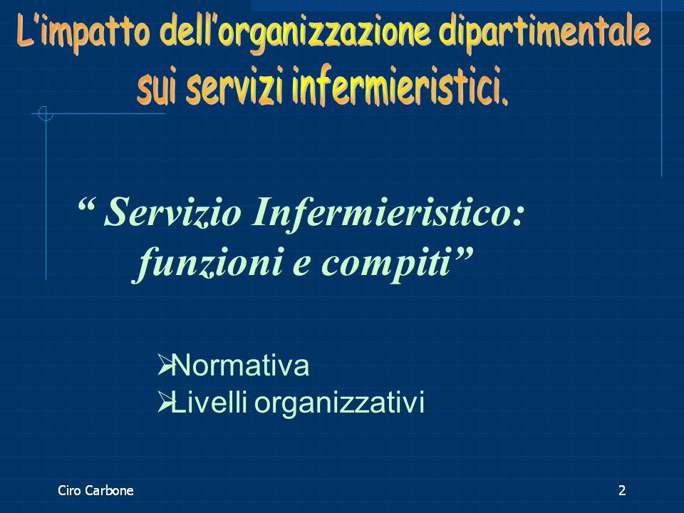 """"""" Servizio Infermieristico: funzioni e compiti""""  Normativa  Livelli organizzativi"""