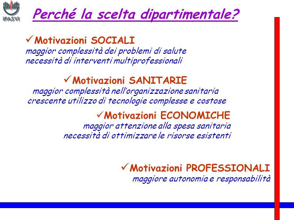 Perché la scelta dipartimentale? Motivazioni SOCIALI maggior complessità dei problemi di salute necessità di interventi multiprofessionali Motivazioni