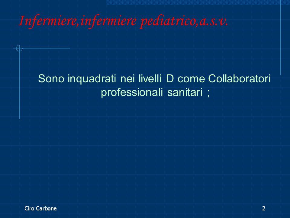 Infermiere,infermiere pediatrico,a.s.v. Sono inquadrati nei livelli D come Collaboratori professionali sanitari ;