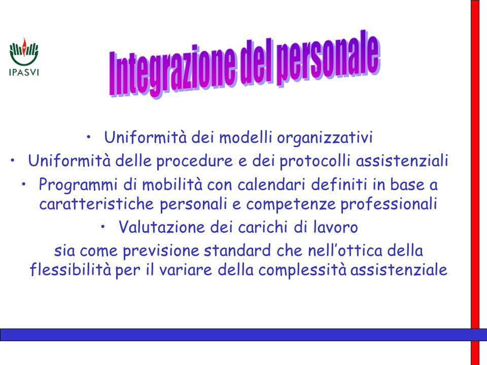 Uniformità dei modelli organizzativi Uniformità delle procedure e dei protocolli assistenziali Programmi di mobilità con calendari definiti in base a