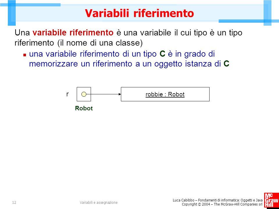Luca Cabibbo – Fondamenti di informatica: Oggetti e Java Copyright © 2004 – The McGraw-Hill Companies srl Variabili e assegnazione12 Variabili riferim