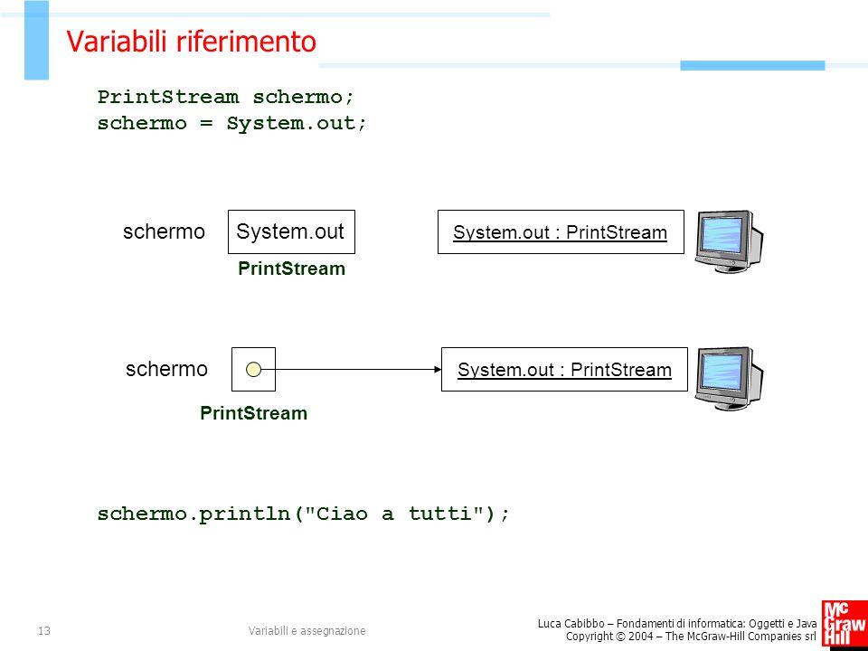 Luca Cabibbo – Fondamenti di informatica: Oggetti e Java Copyright © 2004 – The McGraw-Hill Companies srl Variabili e assegnazione13 Variabili riferim
