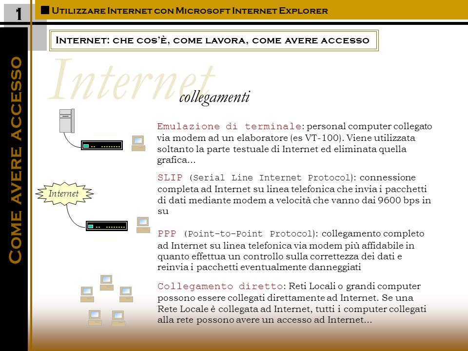 Internet: che cos'è, come lavora, come avere accesso Utilizzare Internet con Microsoft Internet Explorer Come avere accesso Emulazione di terminale : personal computer collegato via modem ad un elaboratore (es VT-100).