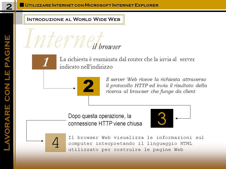 Introduzione al World Wide Web Utilizzare Internet con Microsoft Internet Explorer Lavorare con le pagine 2 Il browser Web visualizza le informazioni sul computer interpretando il linguaggio HTML utilizzato per costruire le pagine Web La richiesta è esaminata dal router che la invia al server indicato nell'indirizzo Il server Web riceve la richiesta attraverso il protocollo HTTP ed invia il risultato della ricerca al browser che funge da client 2 3 Dopo questa operazione, la connessione HTTP viene chiusa 4 Internet il browser 1