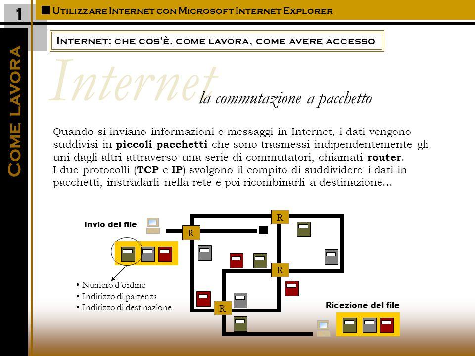 Internet: che cos'è, come lavora, come avere accesso Utilizzare Internet con Microsoft Internet Explorer Come lavora Quando si inviano informazioni e messaggi in Internet, i dati vengono suddivisi in piccoli pacchetti che sono trasmessi indipendentemente gli uni dagli altri attraverso una serie di commutatori, chiamati router.