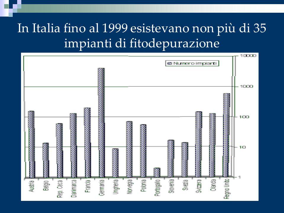 In Italia fino al 1999 esistevano non più di 35 impianti di fitodepurazione