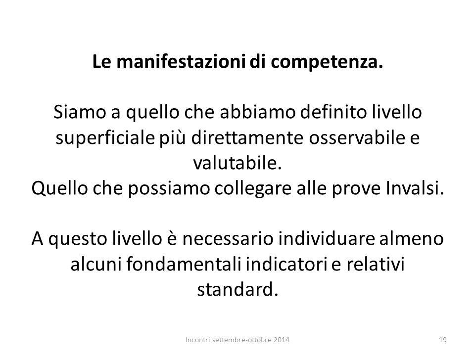 Le manifestazioni di competenza. Siamo a quello che abbiamo definito livello superficiale più direttamente osservabile e valutabile. Quello che possia