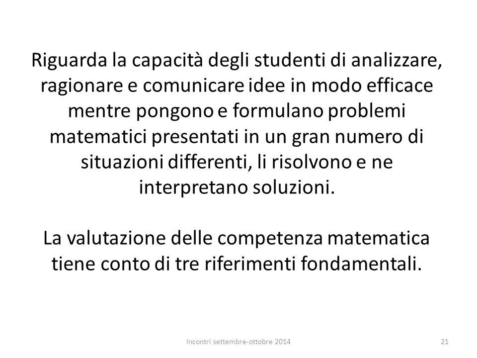 Riguarda la capacità degli studenti di analizzare, ragionare e comunicare idee in modo efficace mentre pongono e formulano problemi matematici present