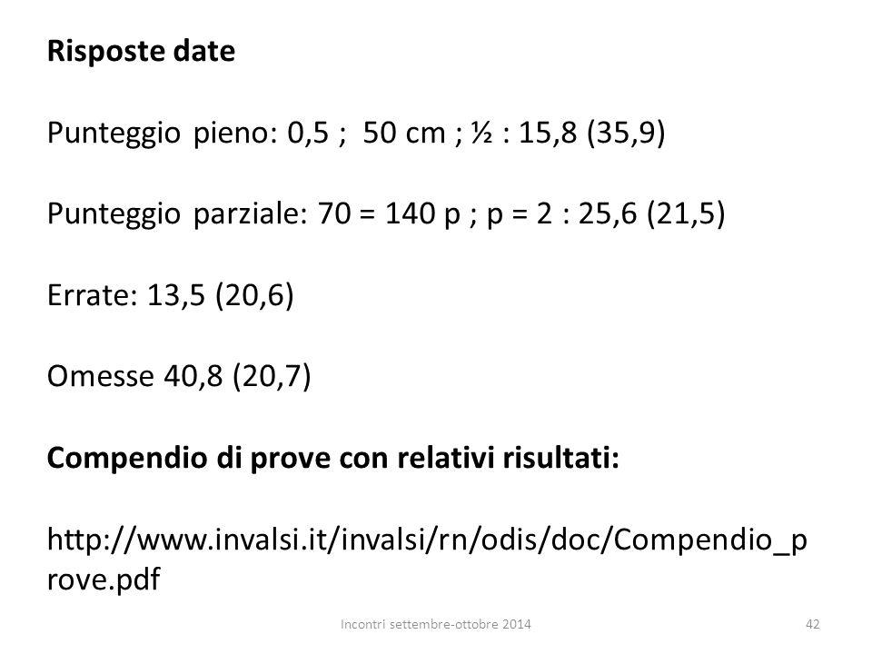 Risposte date Punteggio pieno: 0,5 ; 50 cm ; ½ : 15,8 (35,9) Punteggio parziale: 70 = 140 p ; p = 2 : 25,6 (21,5) Errate: 13,5 (20,6) Omesse 40,8 (20,